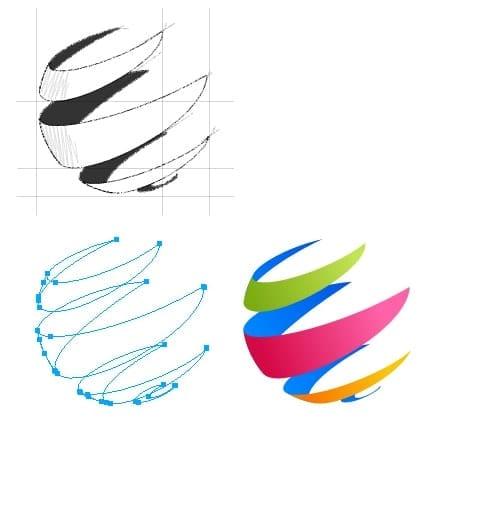 rist-logo-design